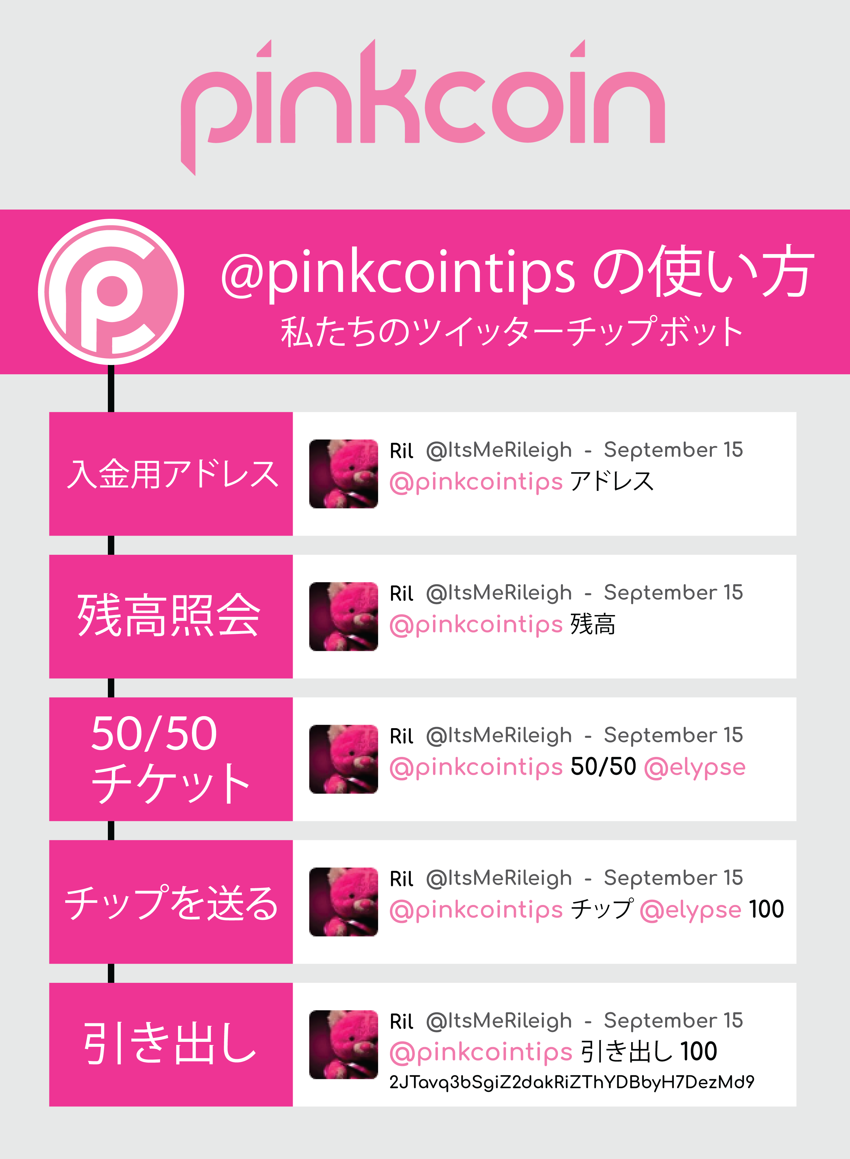@pinkcointips commands